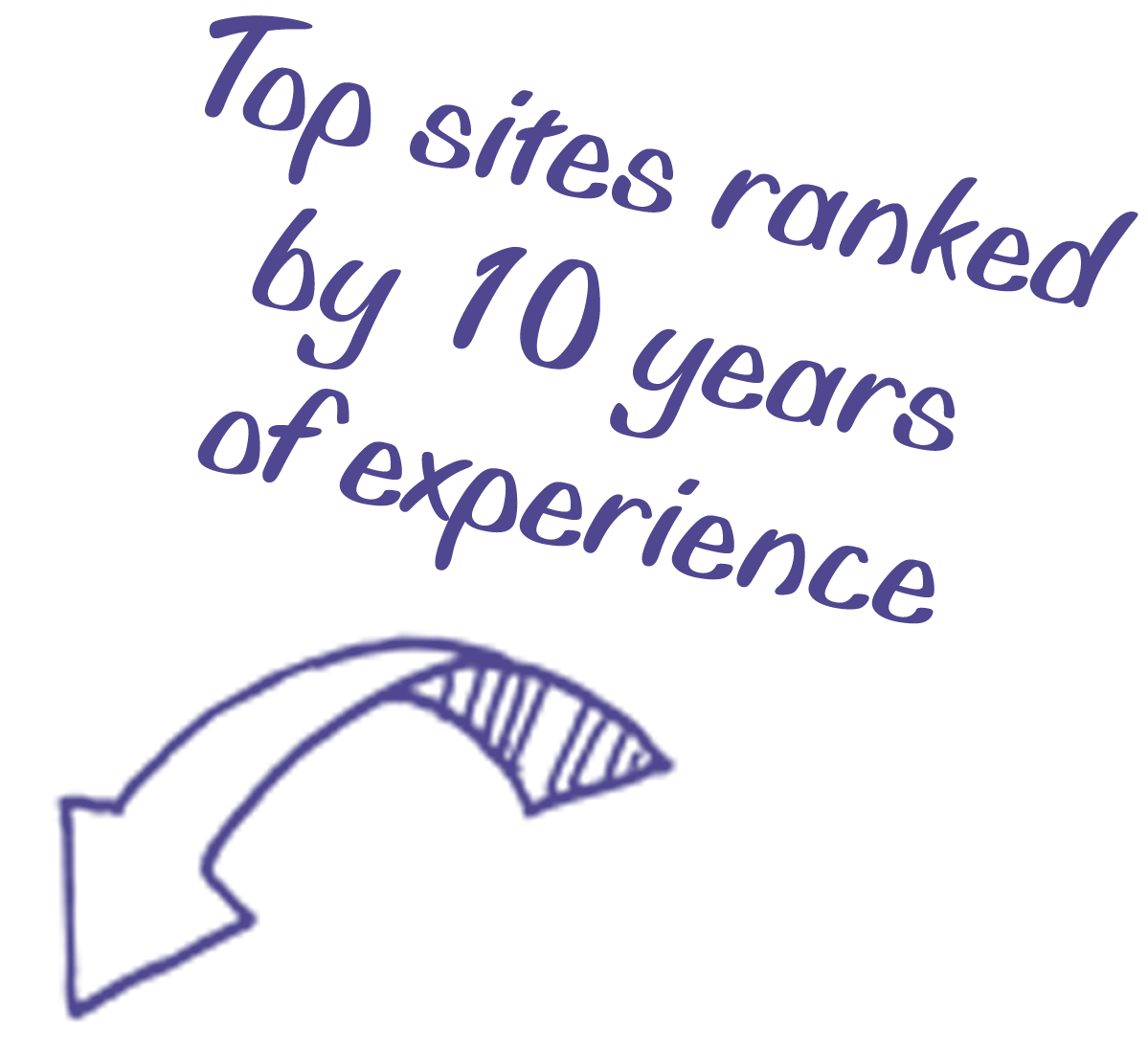 Top sites ranked by 10 years of experience